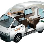ApolloHiTopCampervan2Berth