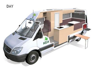 Kea Luxury Campervan 3 Berth Campervan Rental Sydney